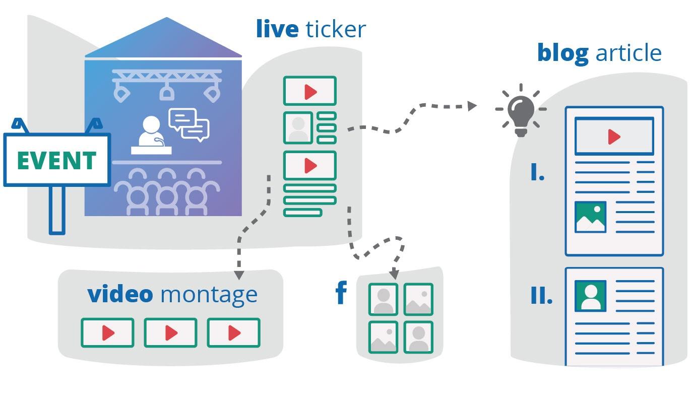 Blog-Illustrationen_Einstiegsdroge-Content-Marketing